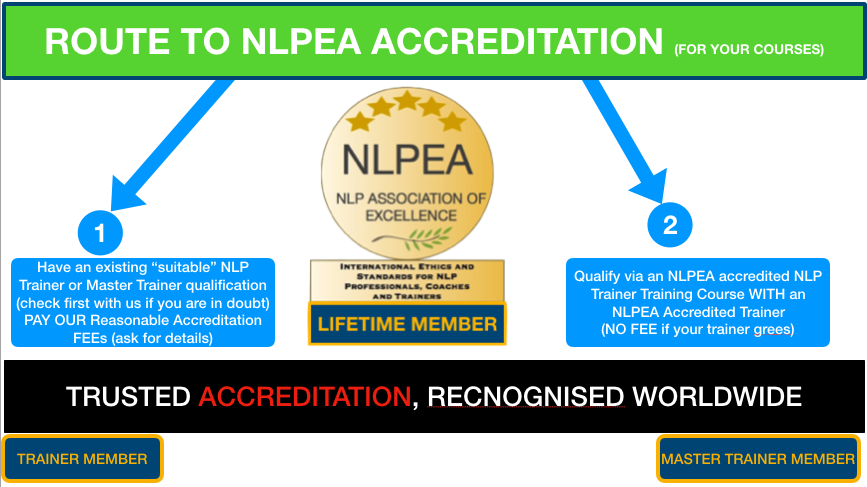 Route to NLPEA Accreditation
